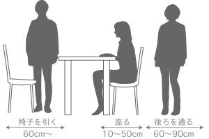 リノベーション 家具のサイズ 間取り